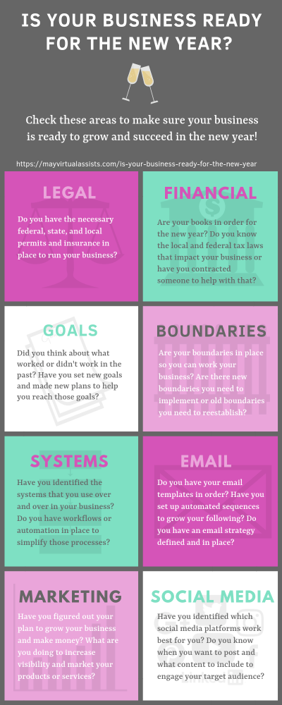 Infographic with eight areas to check that business is ready for the new year in magenta, lavender, white and aqua boxes and grey accents and mayvirtualassists.com